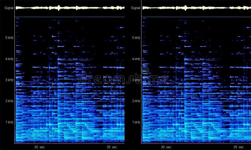 Visualizzazione dell'analizzatore di spettro immagine stock libera da diritti