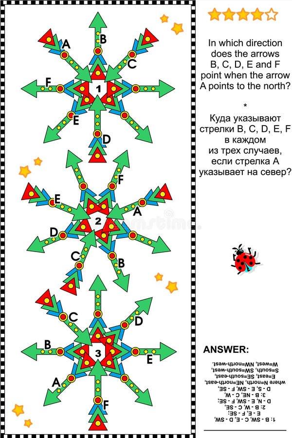 Visuellt logikpussel - riktningar för kompassöversikt stock illustrationer
