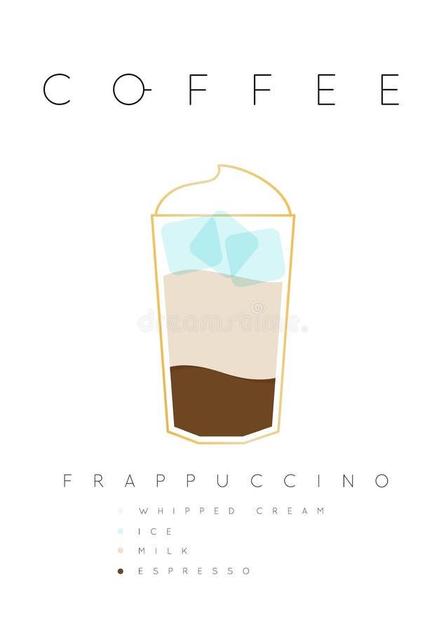 Vit för affischkaffefrappuccino stock illustrationer