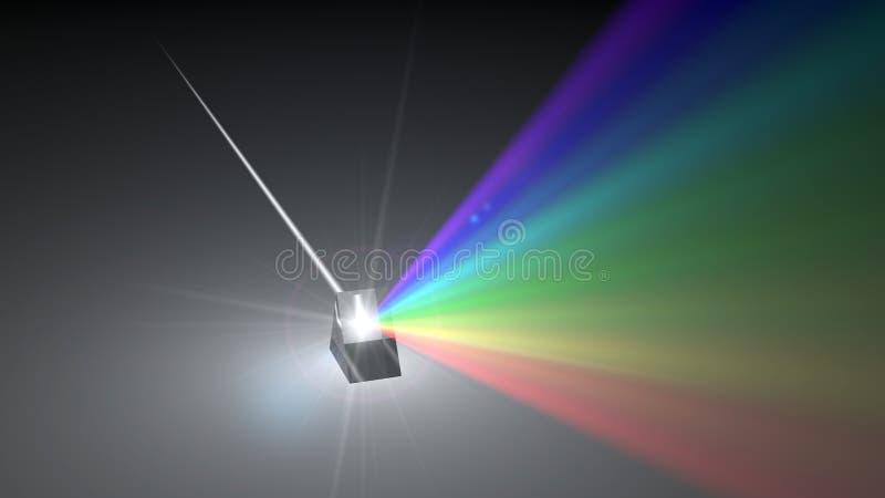 Vit ljus stråle som skingrar till andra ljusa strålar för färg via prisman illustration 3d stock illustrationer