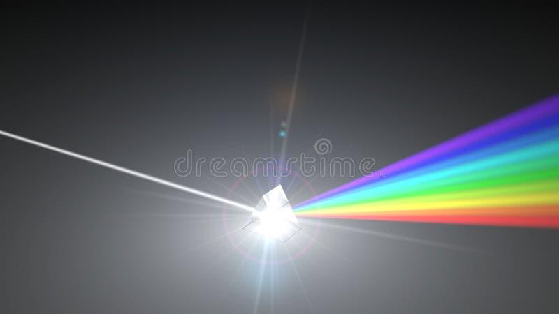 Vit ljus stråle som skingrar till andra ljusa strålar för färg via prisman illustration 3d vektor illustrationer