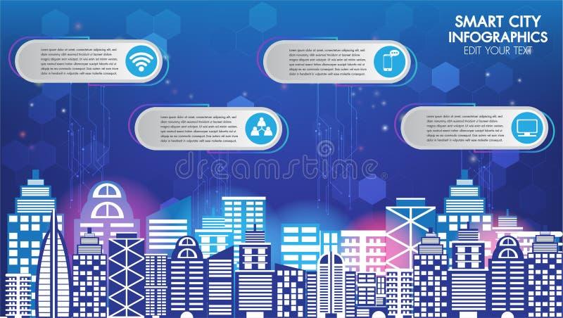 Vita digitale sociale della citt? astuta dell'innovazione astratta di tecnologia e della citt? senza fili di notte della rete di  illustrazione di stock