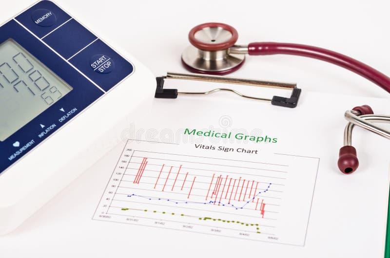 Vitalszeichendiagramm, medizinische Diagramme und messender Blutdruck lizenzfreies stockbild