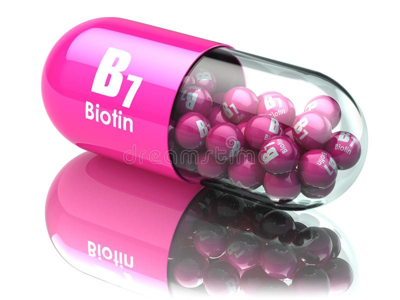 Vitamin B7 capsule. Pill with biotin. Dietary supplements. vector illustration