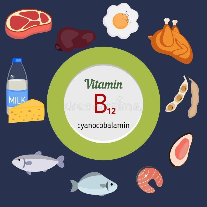 Download Vitamin B12 Or Cobalamin Infographic Stock Vector - Image: 67760800