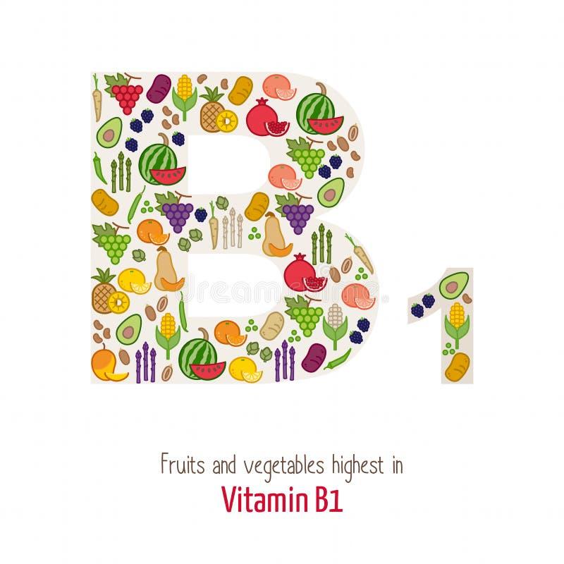 Vitamin B1 vector illustration