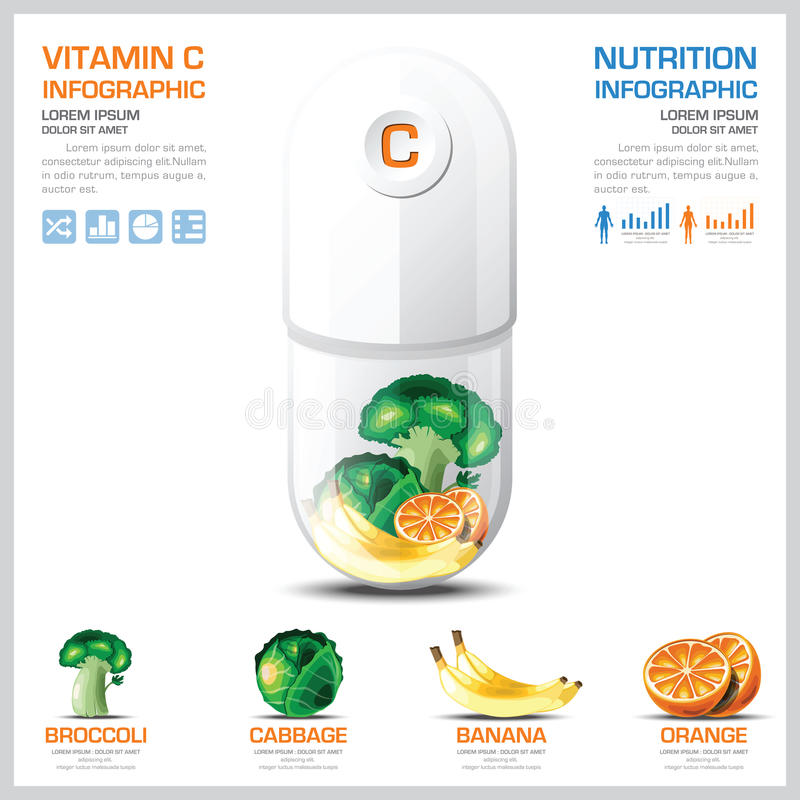 Vitamin C Chart Diagram Health And Medical Infographic. Design Template vector illustration