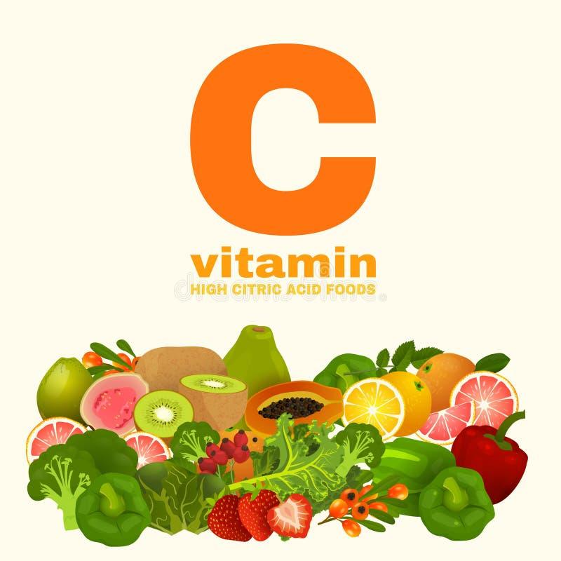 Vitamin C in Food royalty free illustration