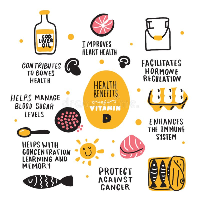 Vitamin D benefits and food.. Hand drawn infographic. Doodles. Vector. vector illustration