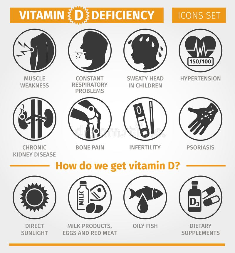 Vitamin D. deficiency symptoms and signs. Sources of Vitamin D. Vector icon set. vector illustration