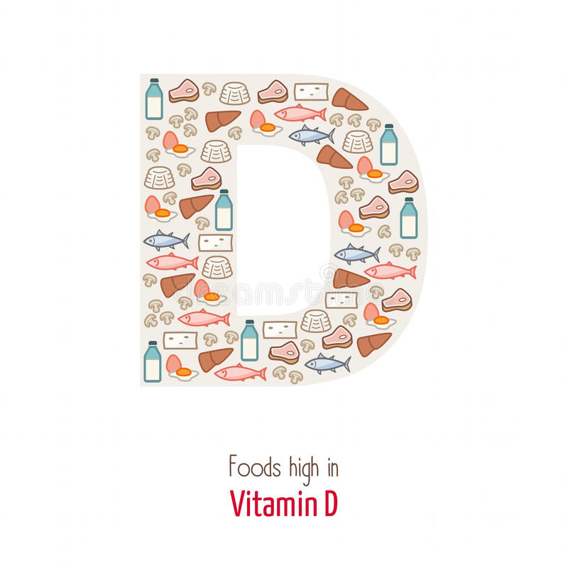 Vitamin D. Foods highest in vitamin D composing D letter shape, nutrition and healthy eating concept vector illustration