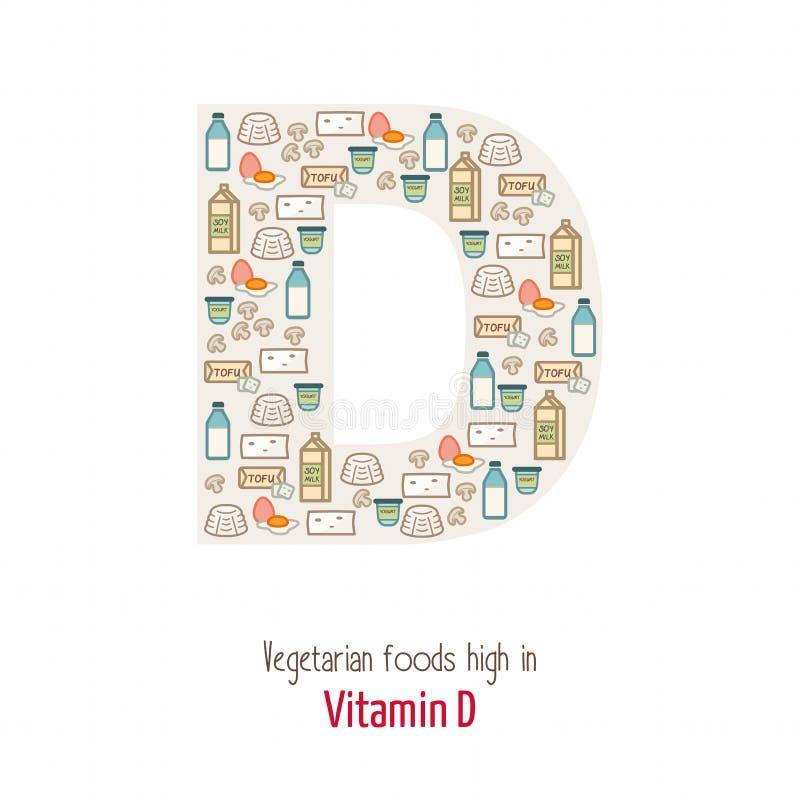 Vitamin D royalty free illustration