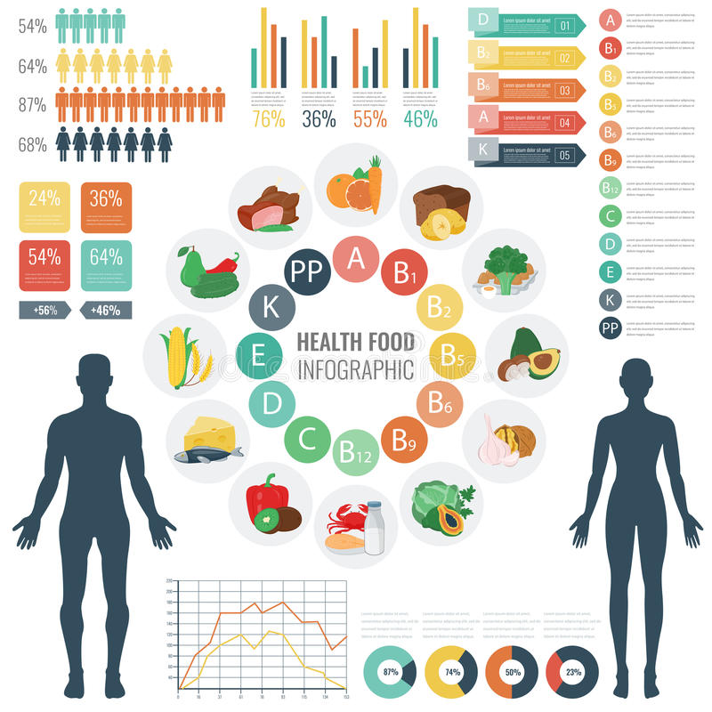Vitamin food sources with chart and other infographic elements. Food icons. Healthy eating and healthcare concept. Vector illustration vector illustration