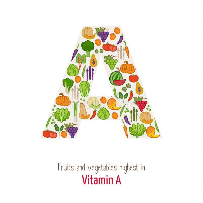 Vitamin A vector illustration