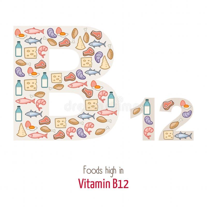 Vitamina B12 libre illustration