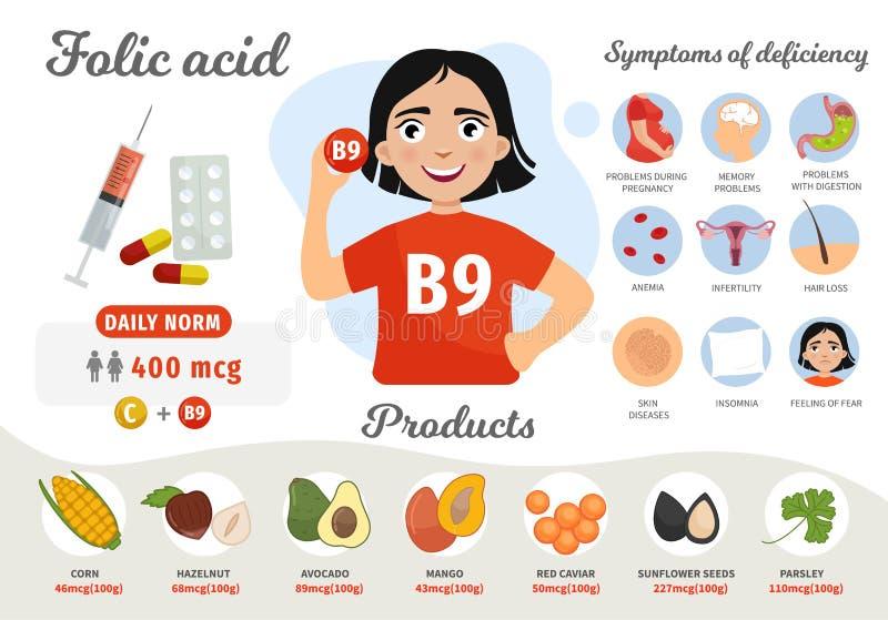 Vitamina B9 de Infographics libre illustration