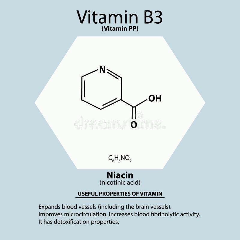 Estructura Molecular De La Niacina B3 En El Fondo Blanco