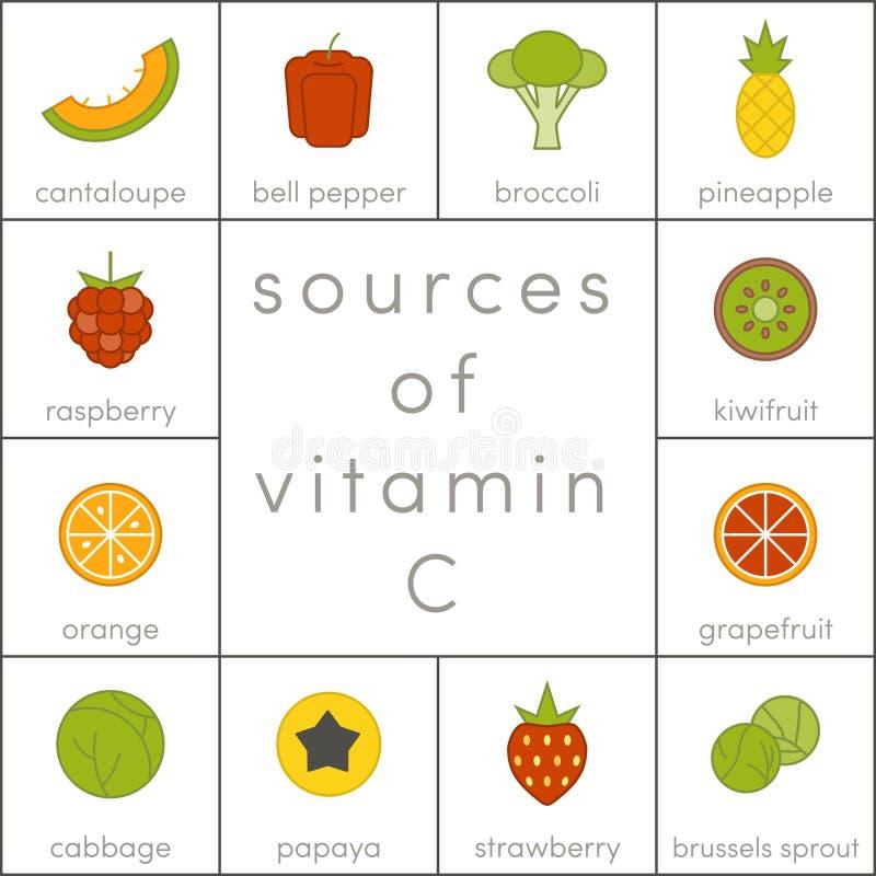 Vitamina C ilustración del vector