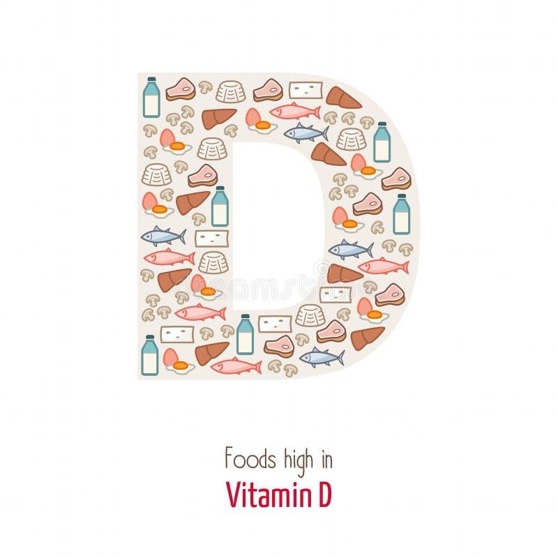 Vitamina D ilustración del vector