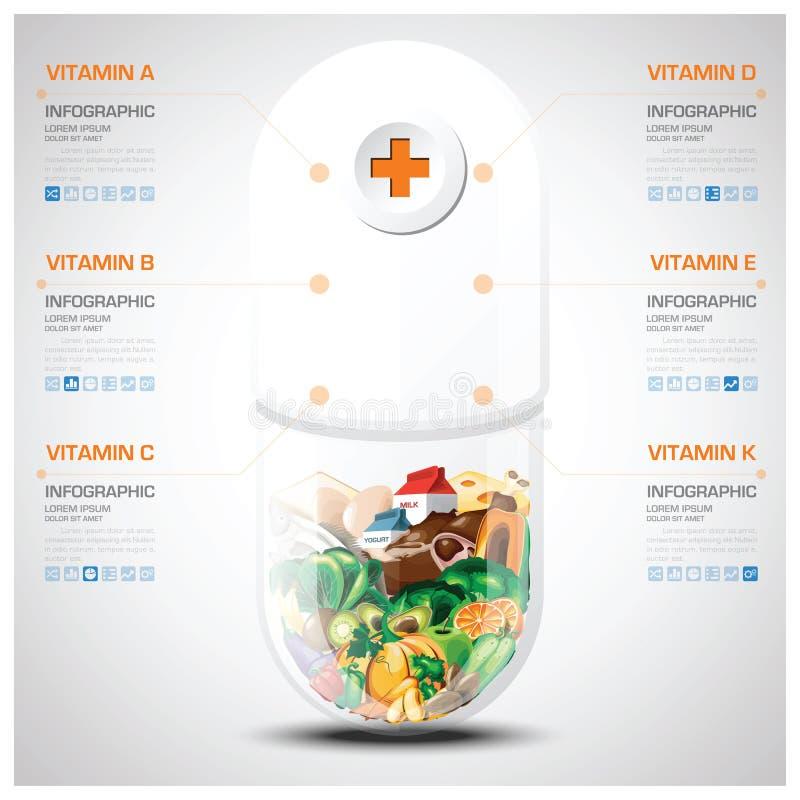 Vitamina y comida de la nutrición con el diagrama de carta de la cápsula de la píldora Infog libre illustration