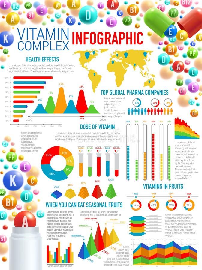 Vitaminas e infographics de los suplementos de la salud ilustración del vector