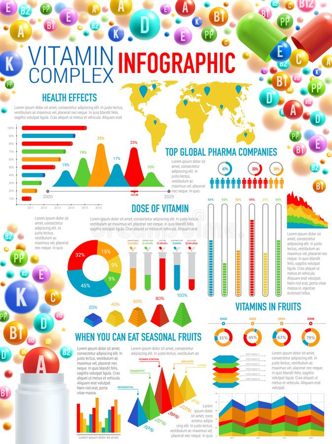 Vitaminas e infographics dos suplementos à saúde ilustração do vetor