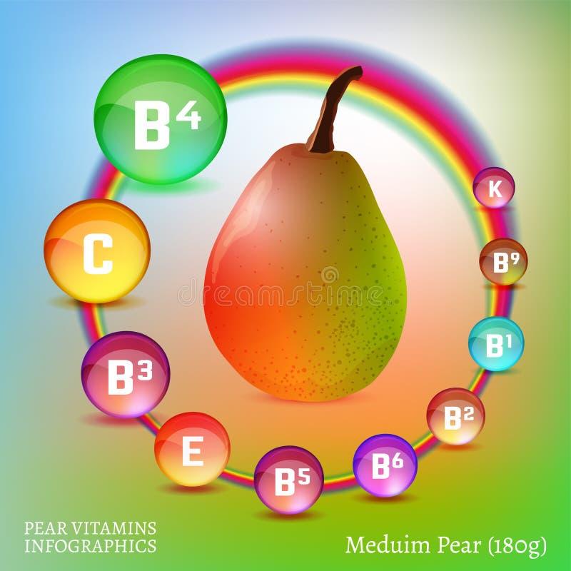 Vitaminas en Pear-01 stock de ilustración