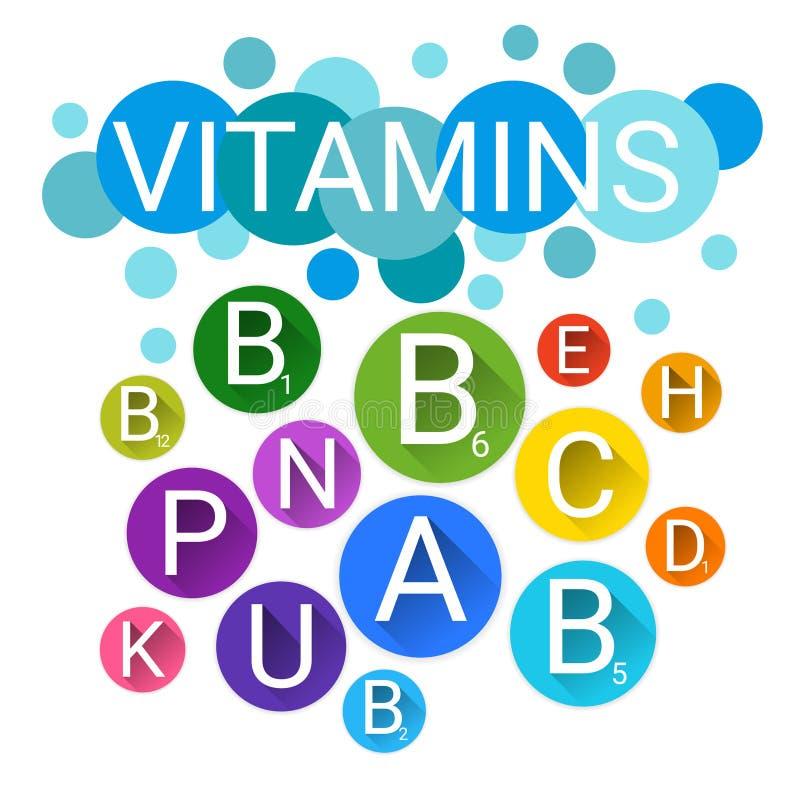 Vitaminas nutritivas esenciales de los minerales de los elementos químicos libre illustration