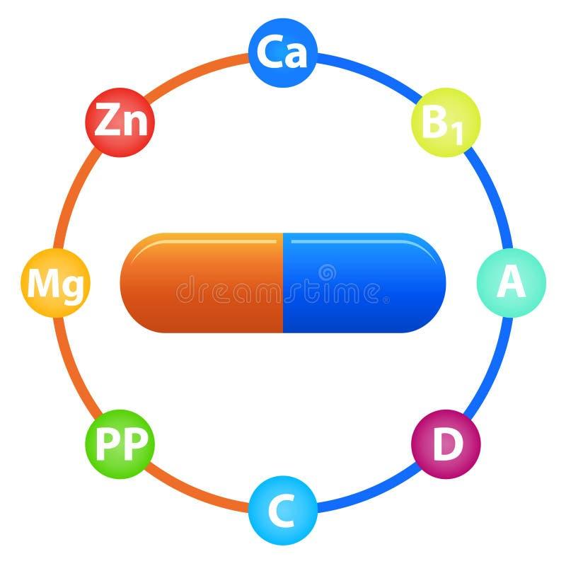 Vitaminas, o conceito de um complexo da vitamina ilustração royalty free