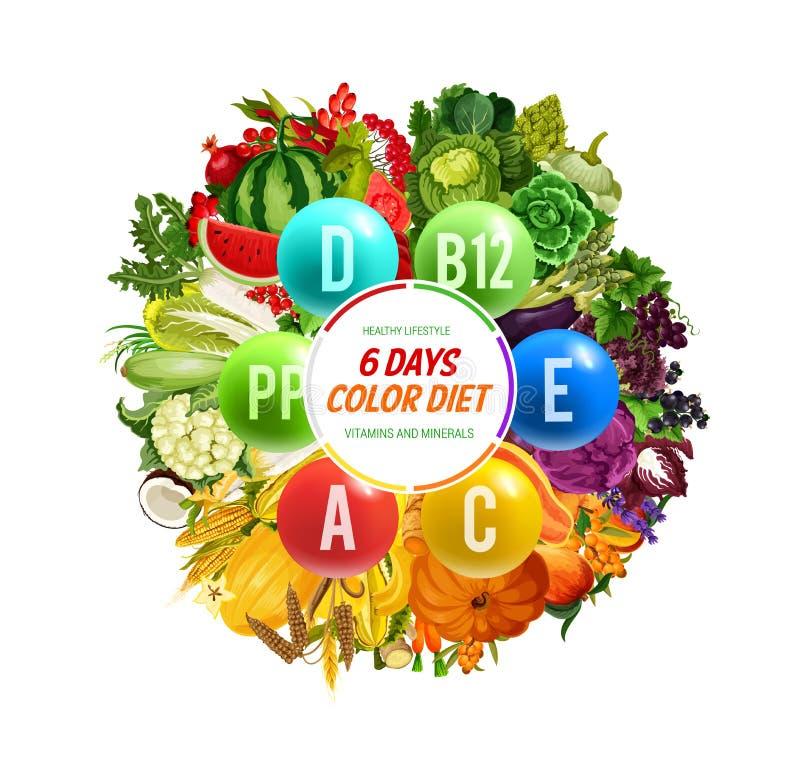 Vitamine B, C en D, kleurendieet, detox voeding royalty-vrije illustratie