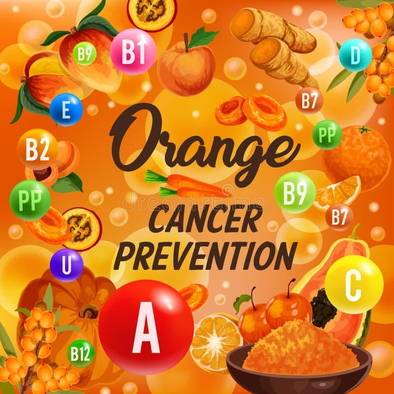 Vitamine A, van B en c-de vruchten van het kleuren oranje dieet affiche stock illustratie