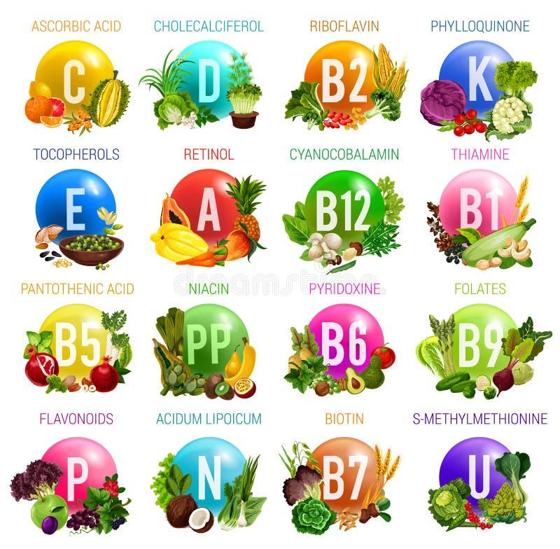 Vitaminer och mineraler, organisk naturlig mat vektor illustrationer