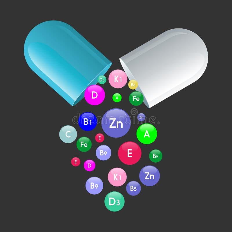 Vitaminkomplexet av preventivpillerkapseln och vitaminbubblor med namn för diet-tillägg och den sunda livsstiladvertizingen planl royaltyfri illustrationer