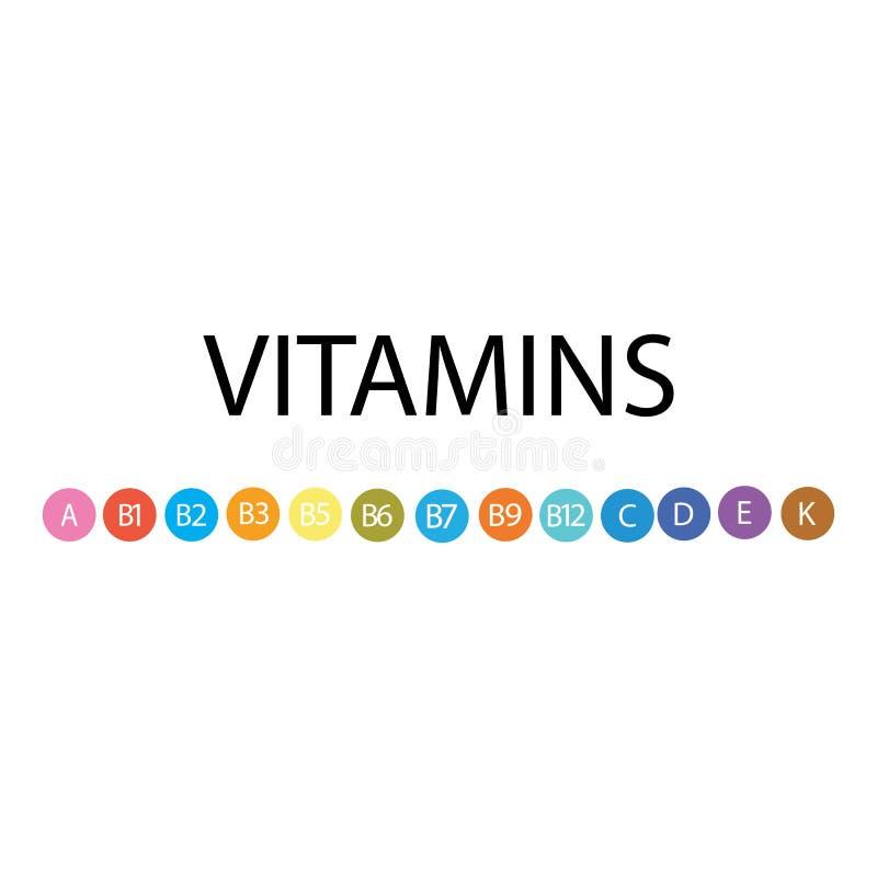 Free Vitamins Royalty Free Stock Image - 152913696