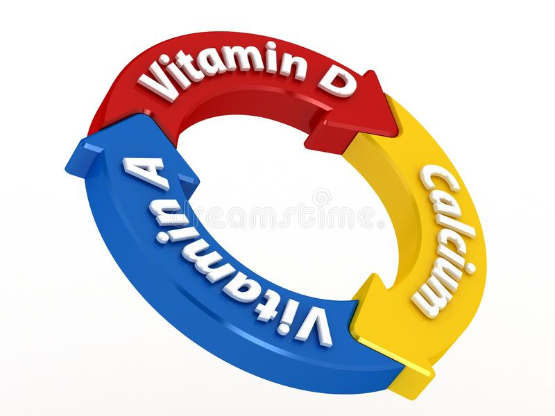 Vitamins and Calcium for Milk royalty free illustration