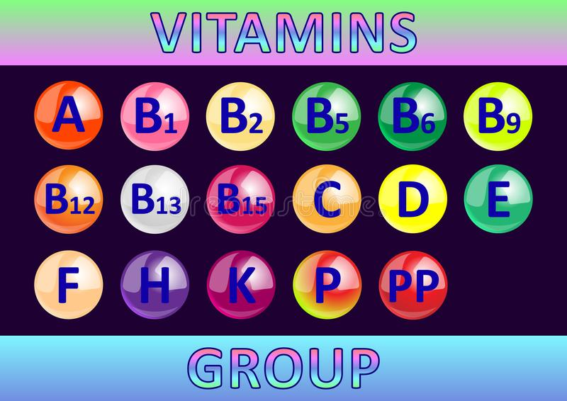 Vitamins group, the list of vitamins in the form of round shiny multi-colored tablets royalty free illustration