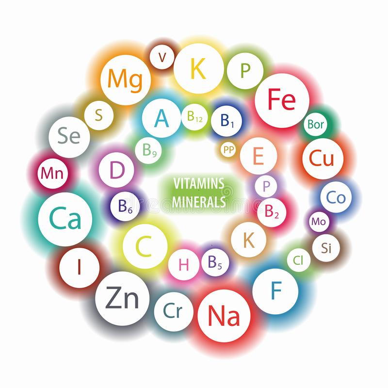 Vitamins and minerals. Scheme `All vitamins and minerals for human health. ` Micro and macro elements and vitamins in a circular scheme. The basis of a healthy royalty free illustration
