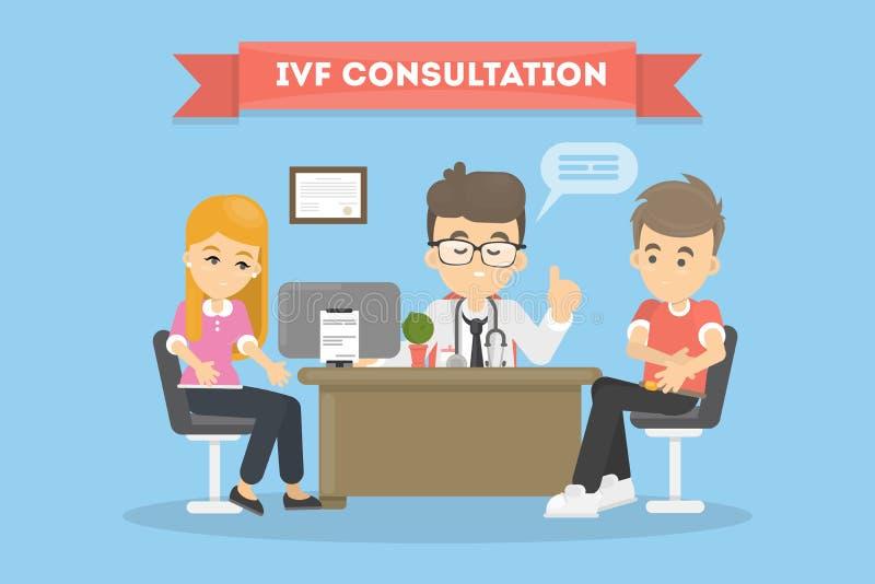 In vitro fertilization. Couple on consultation with doctor stock illustration