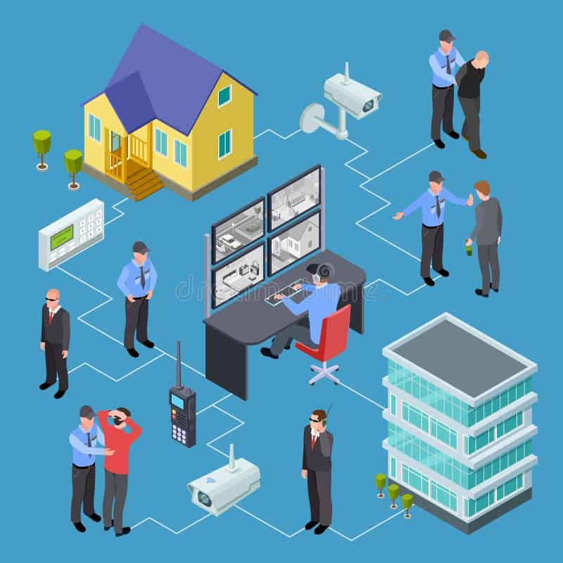 Viver construções, apartamento, abriga o conceito isométrico do vetor do serviço de segurança ilustração stock