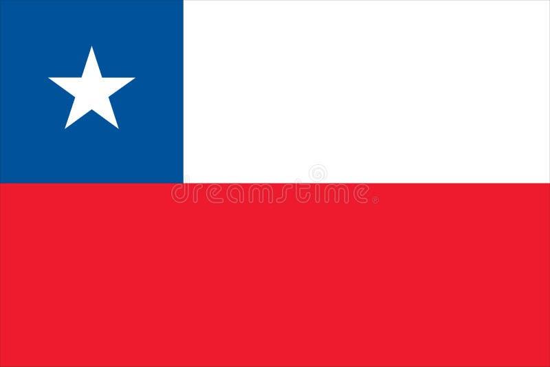 Vlag van Chili - Chileense vlag vector illustratie