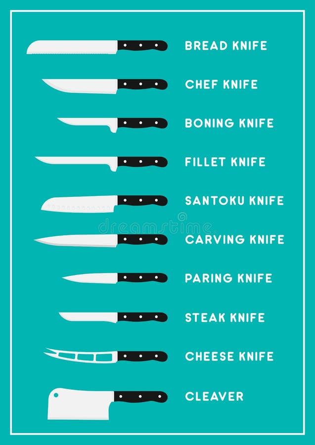 Vlak die keukenmes met namen wordt geplaatst Vector infographic bestekaffiche stock illustratie