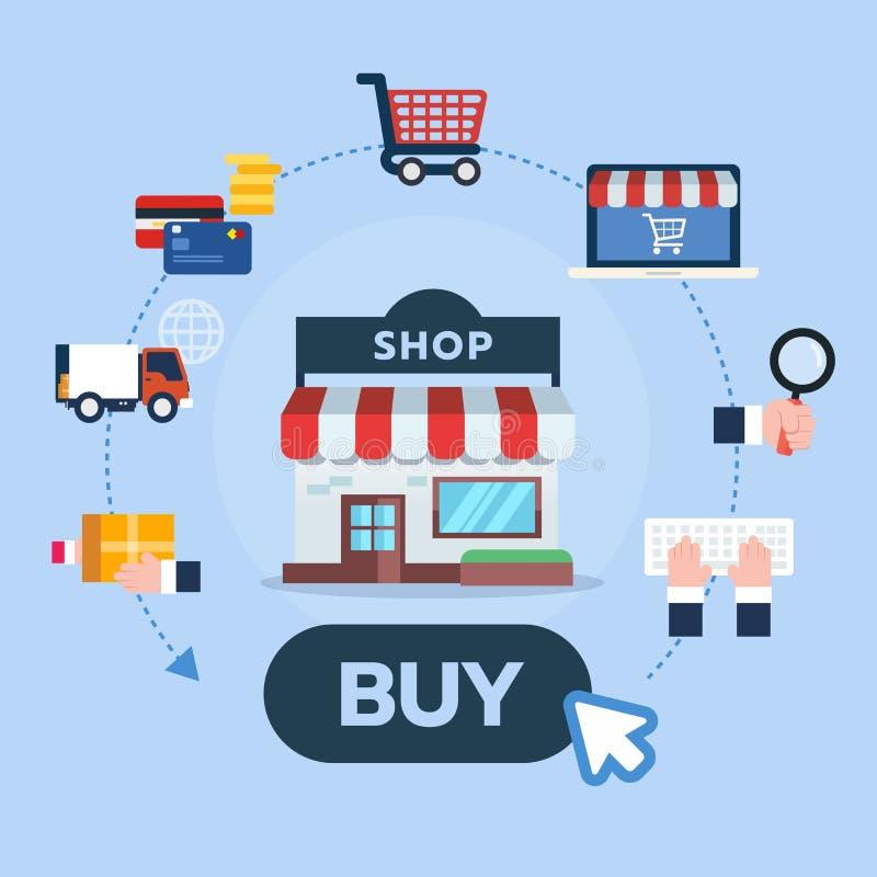 Vlak die pictogrammenontwerp voor online het winkelen infographic stappen wordt geplaatst royalty-vrije illustratie