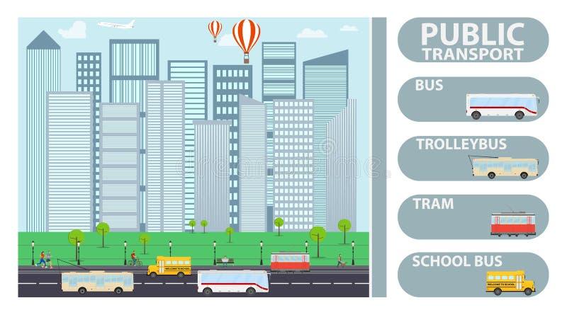 Vlak het landingspaginamalplaatje van het stadsvervoer met trolleybus, tram, bus, schoolbus Openbaar vervoer en passagier en toer royalty-vrije illustratie