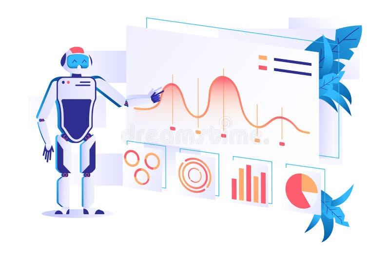 Vlakke automatiseringsrobot voor gegevensanalyse met grafieken vector illustratie