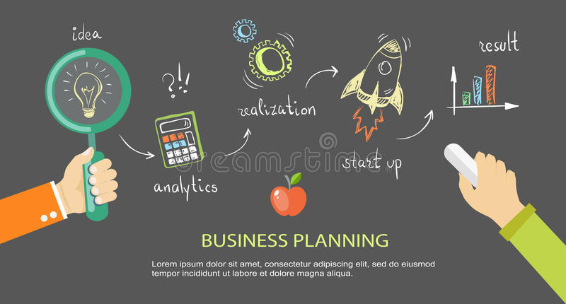 Vlakke banner van businessplan in krabbelstijl Idee, anaytics, r stock illustratie