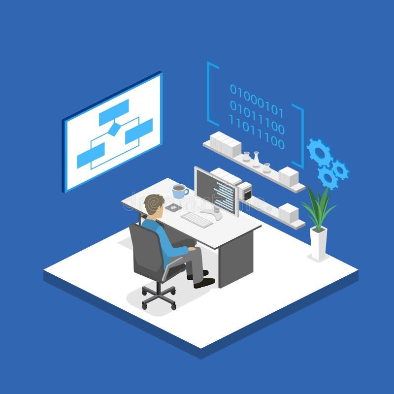 Vlakke 3D isometrische conceptenillustratie van de ontwikkelaar en het groepswerk van de bureausoftware royalty-vrije illustratie