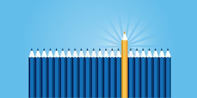 Vlakke de websitebanner van het lijnontwerp van beroepsbekwaamheden stock illustratie