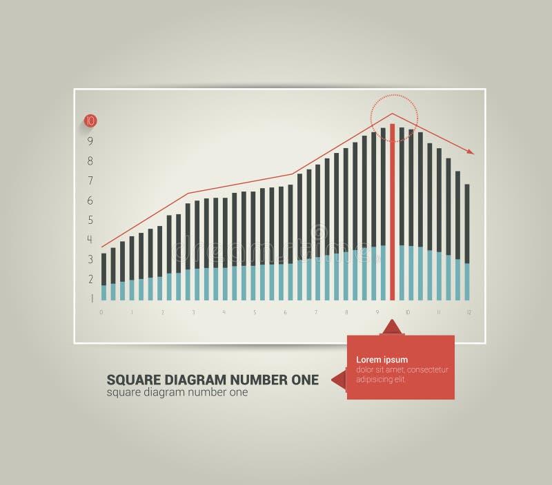 Vlakke grafiek, grafiek Eenvoudig editable royalty-vrije illustratie