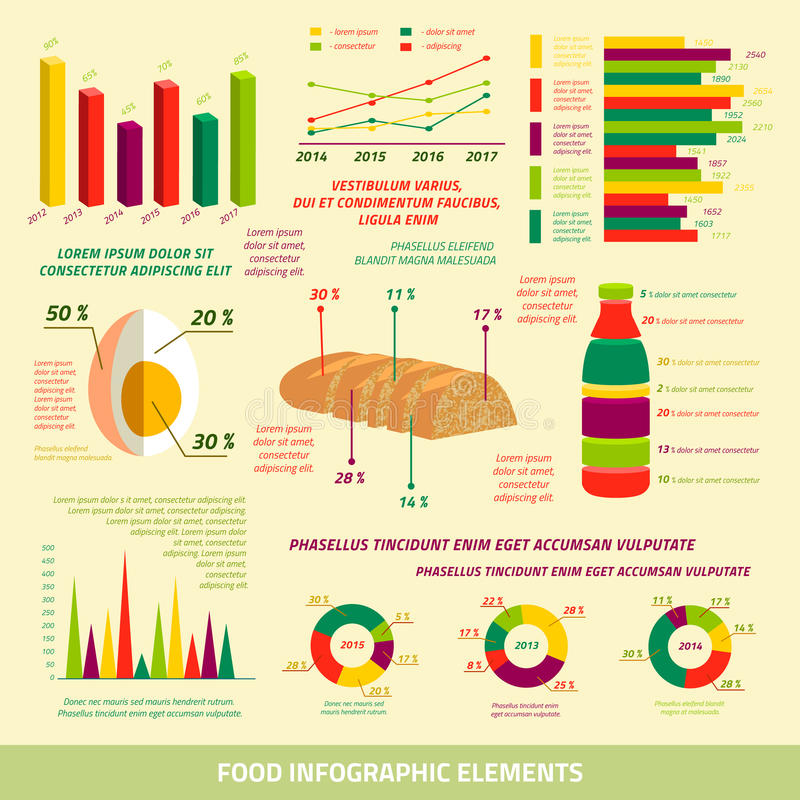 Vlakke het ontwerpelementen van voedselinfographics stock illustratie
