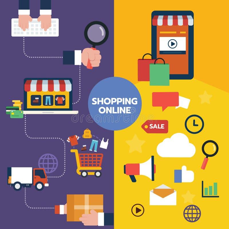 Vlakke het ontwerpreeks van het illustratiepictogram van online het winkelen vector illustratie